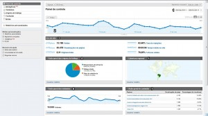 O dashboard de Google Analytics